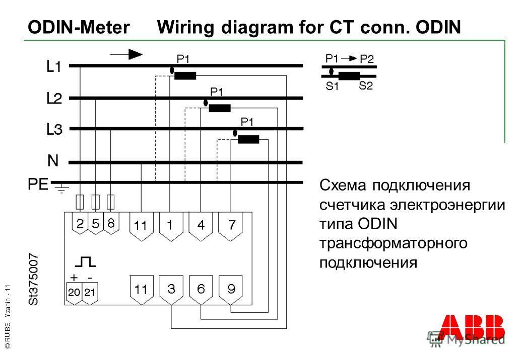 © RUIBS, Yzanin - 11 ODIN-Meter Wiring diagram for CT conn. ODIN Схема подключения cчетчика электроэнергии типа ODIN трансформаторного подключения