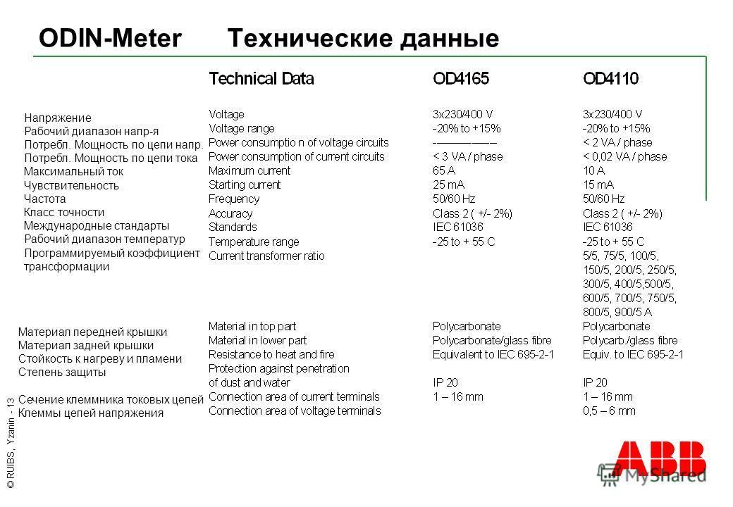 © RUIBS, Yzanin - 13 ODIN-Meter Технические данные Напряжение Рабочий диапазон напр-я Потребл. Мощность по цепи напр. Потребл. Мощность по цепи тока Максимальный ток Чувствительность Частота Класс точности Международные стандарты Рабочий диапазон тем