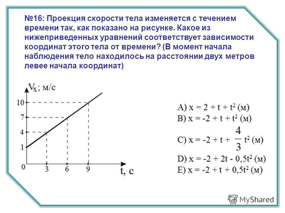 16: Проекция скорости тела изменяется с течением времени так, как показано на рисунке. Какое из нижеприведенных уравнений соответствует зависимости координат этого тела от времени? (В момент начала наблюдения тело находилось на расстоянии двух метров