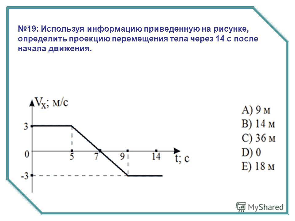 19: Используя информацию приведенную на рисунке, определить проекцию перемещения тела через 14 с после начала движения.