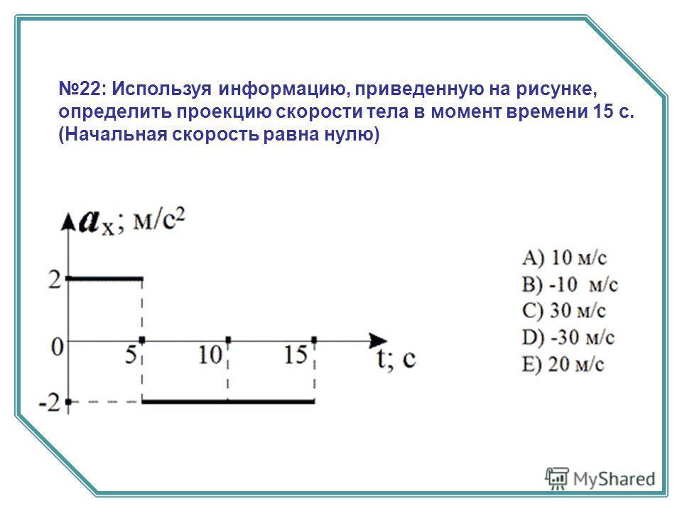 22: Используя информацию, приведенную на рисунке, определить проекцию скорости тела в момент времени 15 с. (Начальная скорость равна нулю)