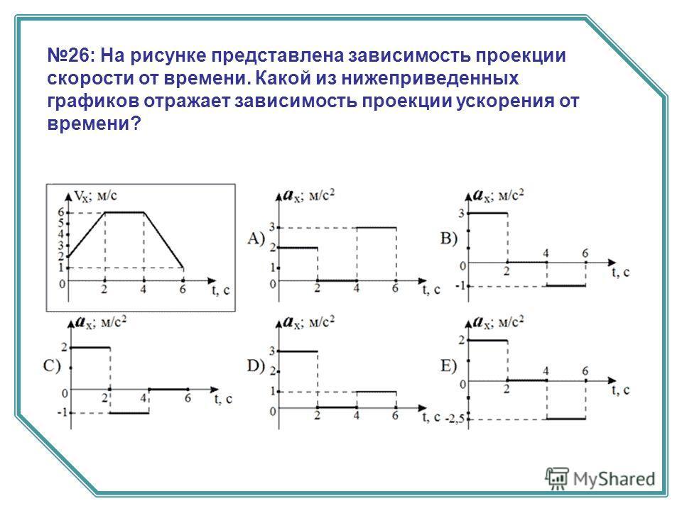 26: На рисунке представлена зависимость проекции скорости от времени. Какой из нижеприведенных графиков отражает зависимость проекции ускорения от времени?