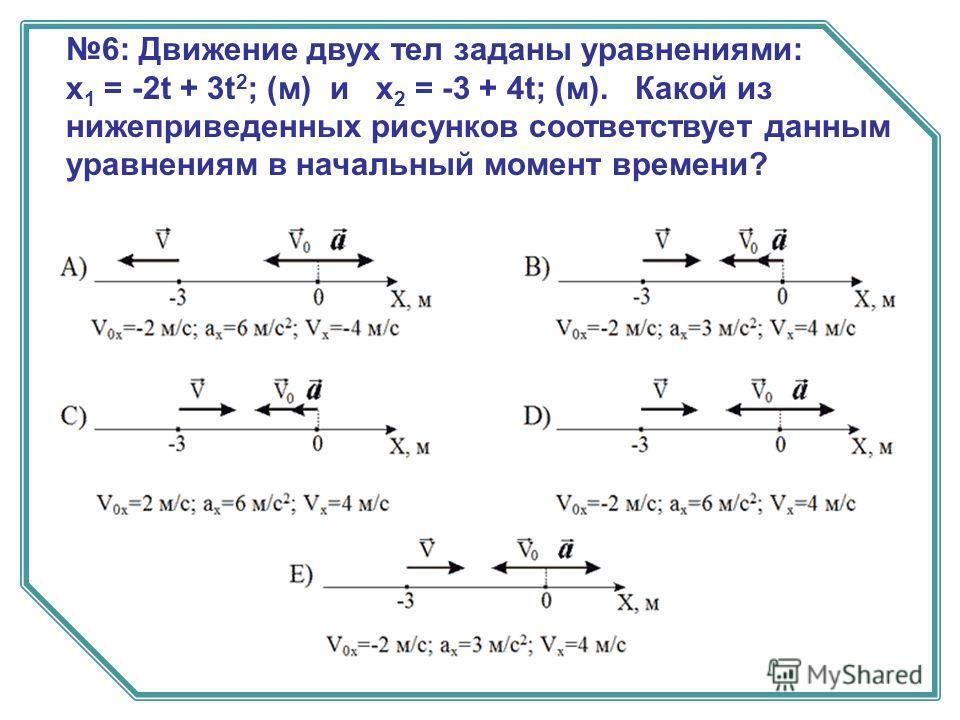6: Движение двух тел заданы уравнениями: х 1 = -2t + 3t 2 ; (м) и х 2 = -3 + 4t; (м). Какой из нижеприведенных рисунков соответствует данным уравнениям в начальный момент времени?