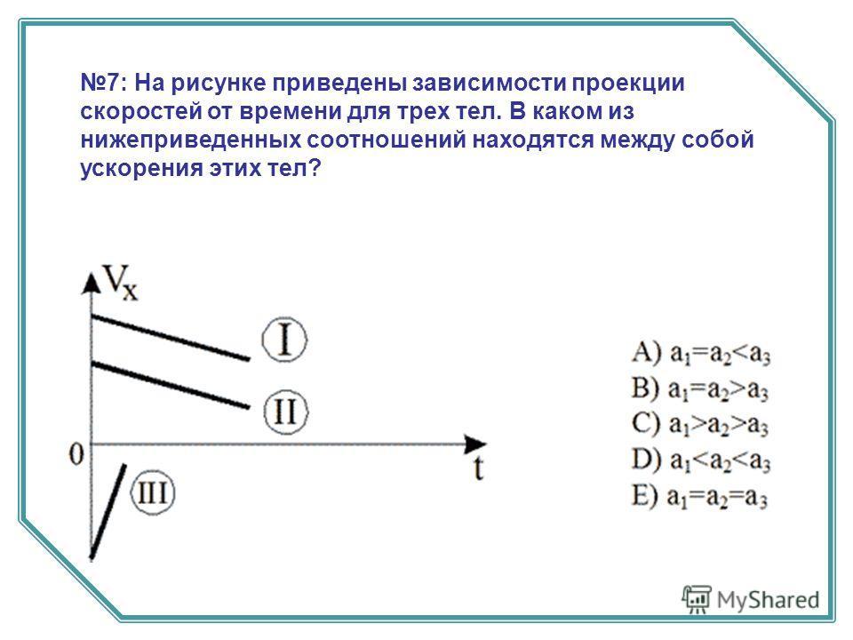7: На рисунке приведены зависимости проекции скоростей от времени для трех тел. В каком из нижеприведенных соотношений находятся между собой ускорения этих тел?