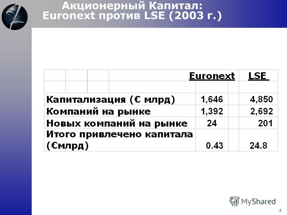 Акционерный Капитал: Euronext против LSE (2003 г.) 4