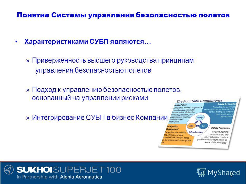 Понятие Системы управления безопасностью полетов Характеристиками СУБП являются… »Приверженность высшего руководства принципам управления безопасностью полетов »Подход к управлению безопасностью полетов, основанный на управлении рисками »Интегрирован