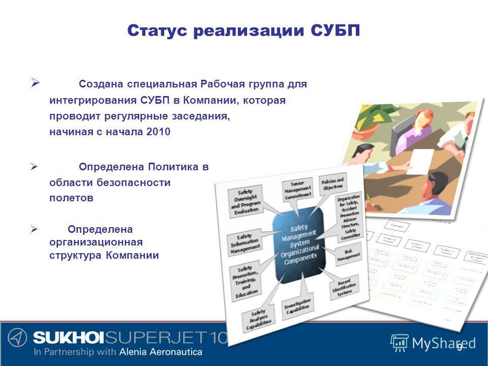 Статус реализации СУБП Создана специальная Рабочая группа для интегрирования СУБП в Компании, которая проводит регулярные заседания, начиная с начала 2010 Определена Политика в области безопасности полетов Определена организационная структура Компани