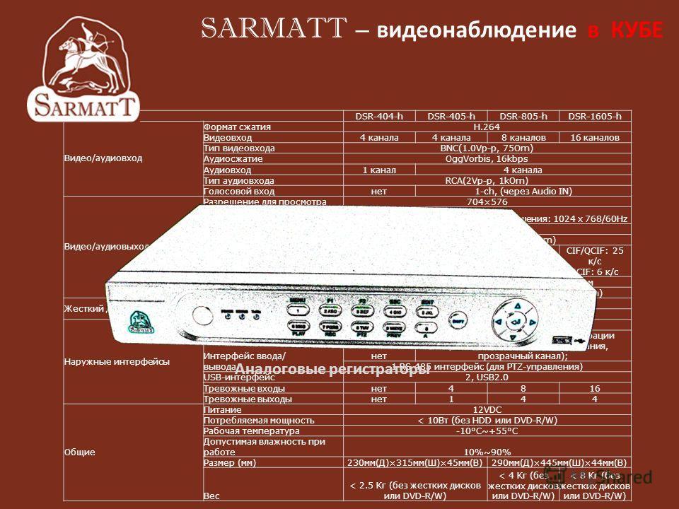 DSR-404-hDSR-405-hDSR-805-hDSR-1605-h Видео/аудиовход Формат сжатияH.264 Видеовход4 канала 8 каналов16 каналов Тип видеовходаBNC(1.0Vp-p, 75Om) АудиосжатиеOggVorbis, 16kbps Аудиовход1 канал4 канала Тип аудиовходаRCA(2Vp-p, 1kOm) Голосовой входнет1-ch
