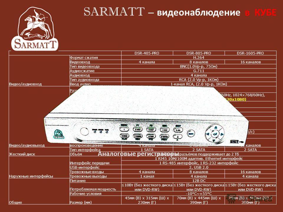 DSR-405-PRODSR-805-PRODSR-1605-PRO Видео/аудиовход Формат сжатияH.264 Видеовход4 канала8 каналов16 каналов Тип видеовходаBNC(1.0Vp-p, 75Ом) АудиосжатиеG.711 Аудиовход4 канала Тип аудиовходаRCA (2.0 Vp-p, 1KОм) Ввод аудио1-канал RCA, (2.0 Vp-p, 1KОм)
