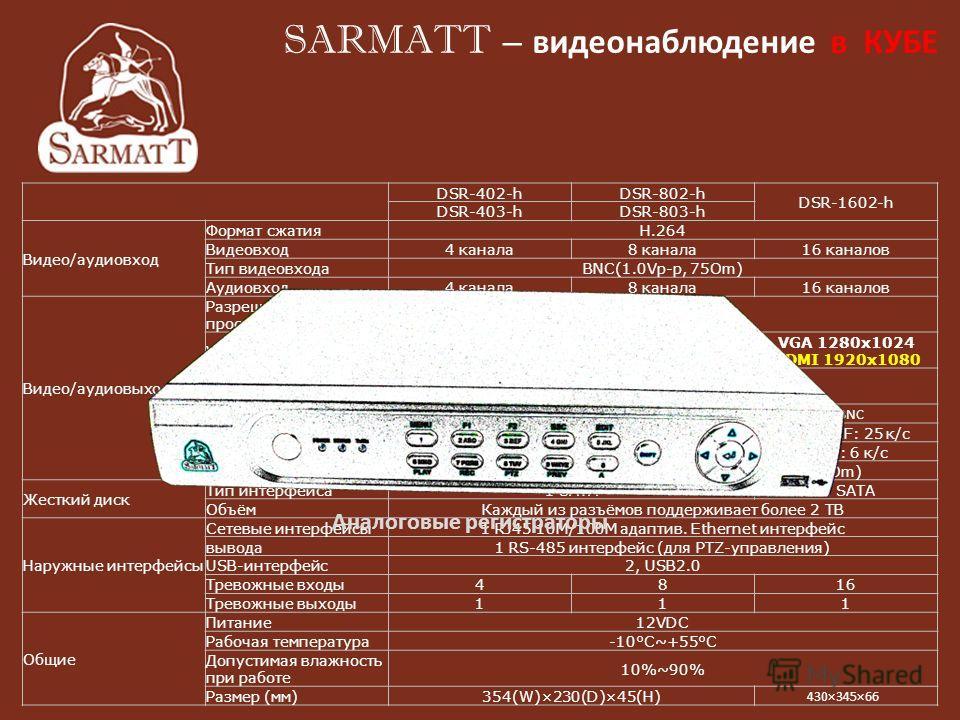 DSR-402-hDSR-802-h DSR-1602-h DSR-403-hDSR-803-h Видео/аудиовход Формат сжатияH.264 Видеовход4 канала8 канала16 каналов Тип видеовходаBNC(1.0Vp-p, 75Om) Аудиовход4 канала8 канала16 каналов Видео/аудиовыход Разрешение для просмотра 704×576 VGA выход 1