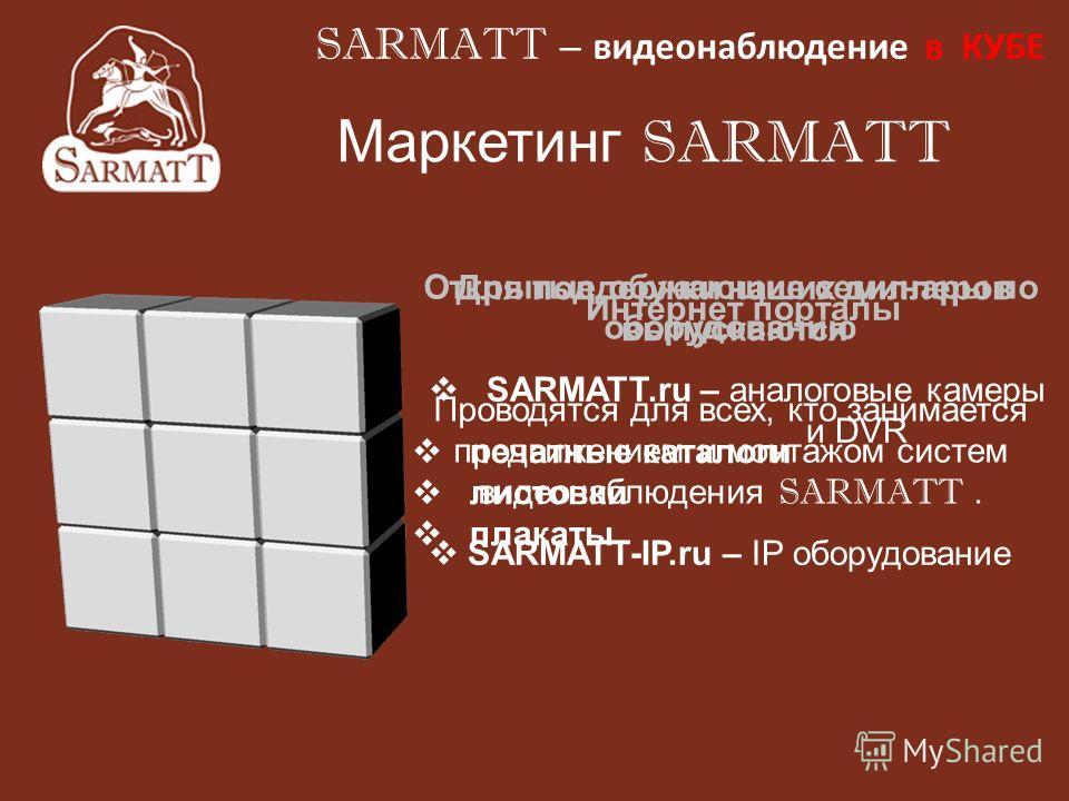 Открытые обучающие семинары по оборудованию Проводятся для всех, кто занимается продвижением и монтажом систем видеонаблюдения SARMATT. Интернет порталы SARMATT.ru – аналоговые камеры и DVR SARMATT-IP.ru – IP оборудование Для поддержки наших диллеров
