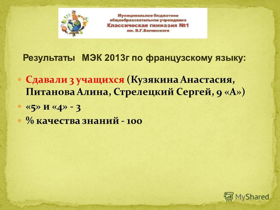 Сдавали 3 учащихся (Кузякина Анастасия, Питанова Алина, Стрелецкий Сергей, 9 «А») «5» и «4» - 3 % качества знаний - 100 Результаты МЭК 2013г по французскому языку: