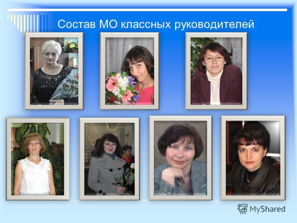 Состав МО классных руководителей