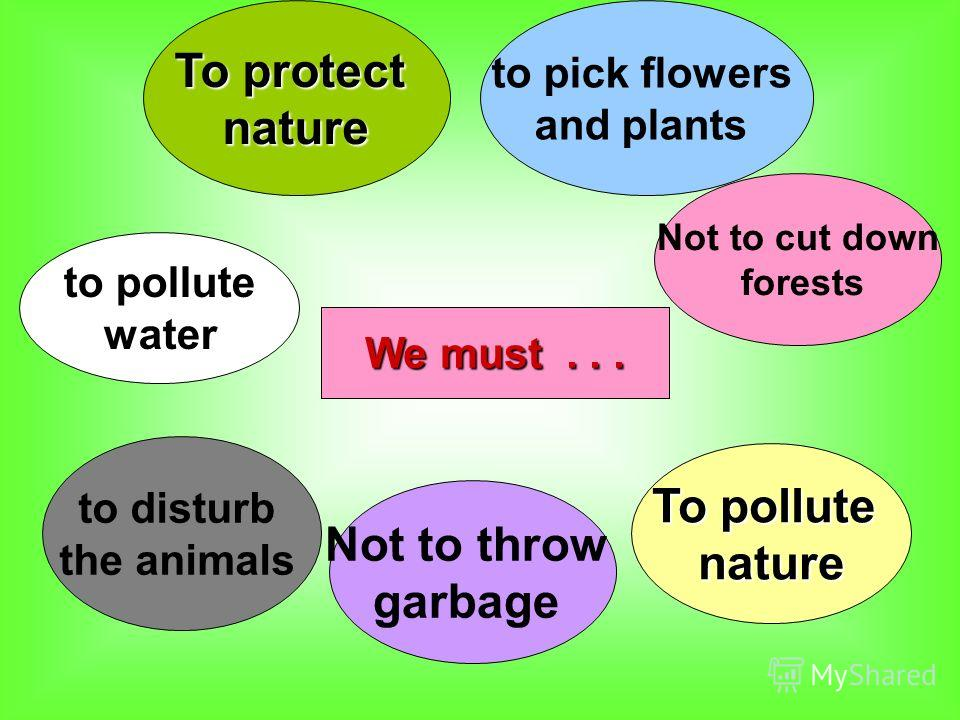 We must... To protect nature to pick flowers and plants Not to cut down forests to pollute water to disturb the animals Not to throw garbage To pollute nature We must...