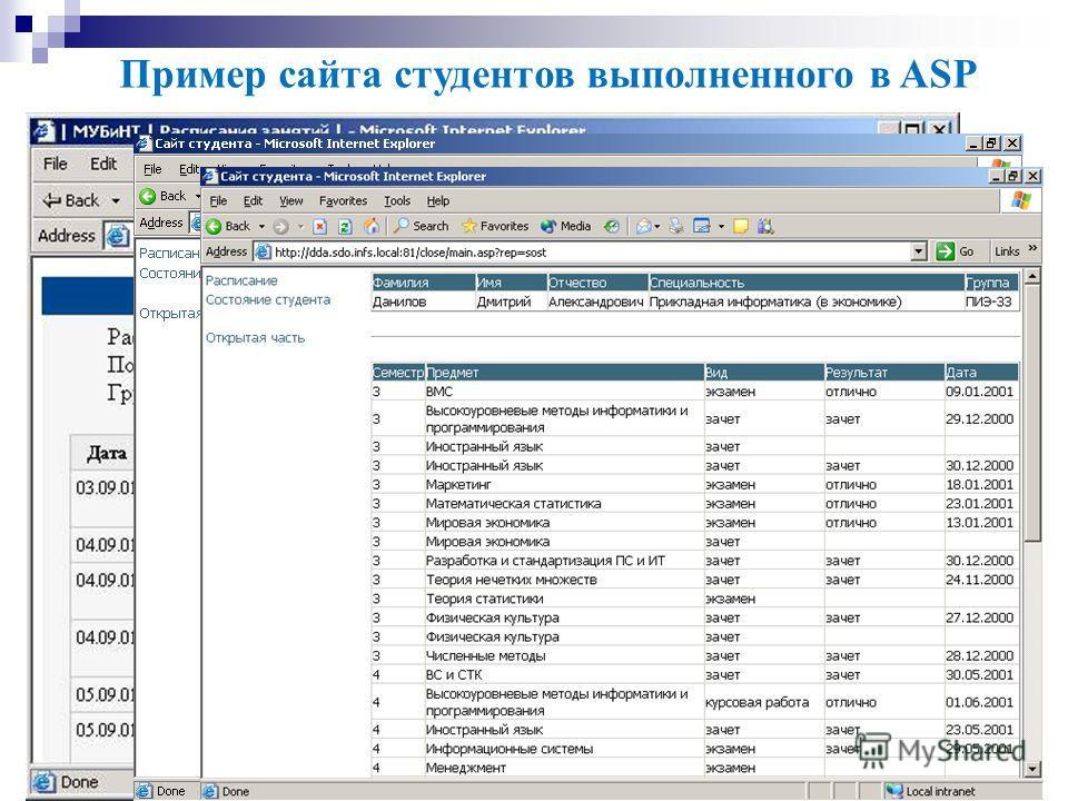 Пример сайта студентов выполненного в ASP
