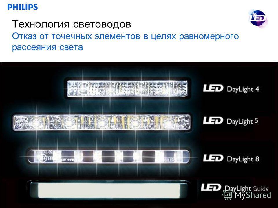 Автомобильное освещение от компании Philips – сентябрь 2010 г. 12 Технология световодов Отказ от точечных элементов в целях равномерного рассеяния света