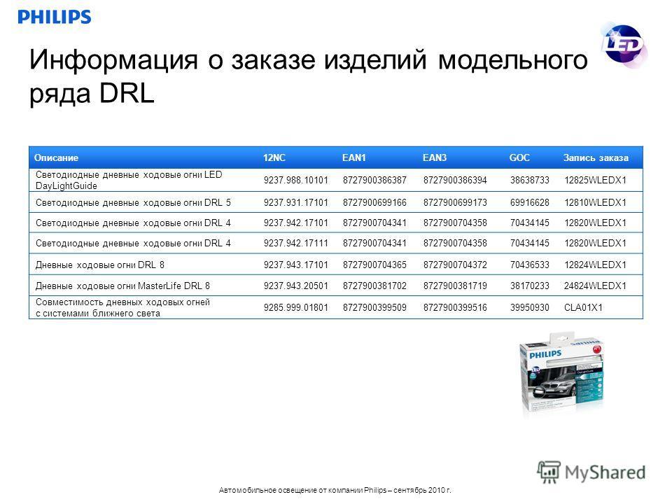 Автомобильное освещение от компании Philips – сентябрь 2010 г. Информация о заказе изделий модельного ряда DRL Описание12NCEAN1EAN3GOCЗапись заказа Светодиодные дневные ходовые огни LED DayLightGuide 9237.988.10101872790038638787279003863943863873312