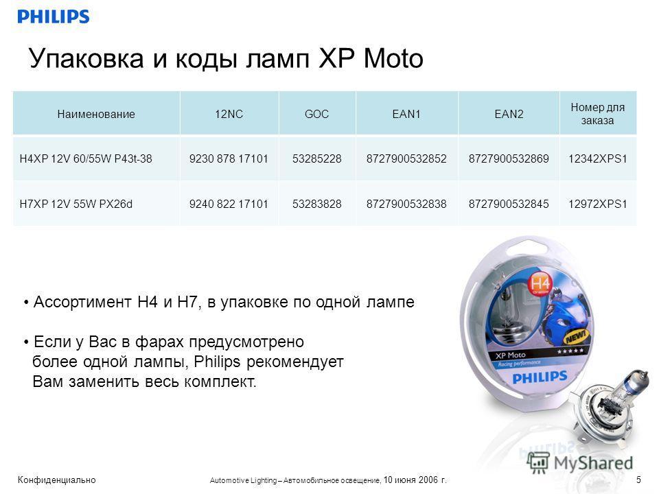 Конфиденциально Automotive Lighting – Автомобильное освещение, 10 июня 2006 г. Упаковка и коды ламп XP Moto 5 Наименование12NCGOCEAN1EAN2 Номер для заказа H4XP 12V 60/55W P43t-389230 878 17101532852288727900532852872790053286912342XPS1 H7XP 12V 55W P