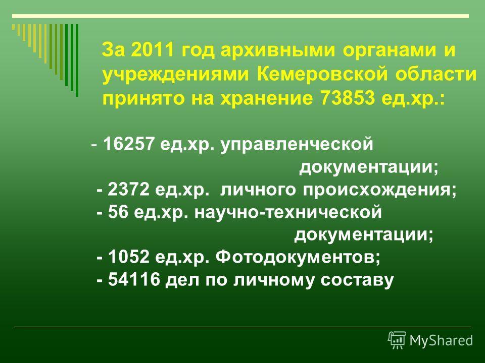 За 2011 год архивными органами и учреждениями Кемеровской области принято на хранение 73853 ед.хр.: - 16257 ед.хр. управленческой документации; - 2372 ед.хр. личного происхождения; - 56 ед.хр. научно-технической документации; - 1052 ед.хр. Фотодокуме