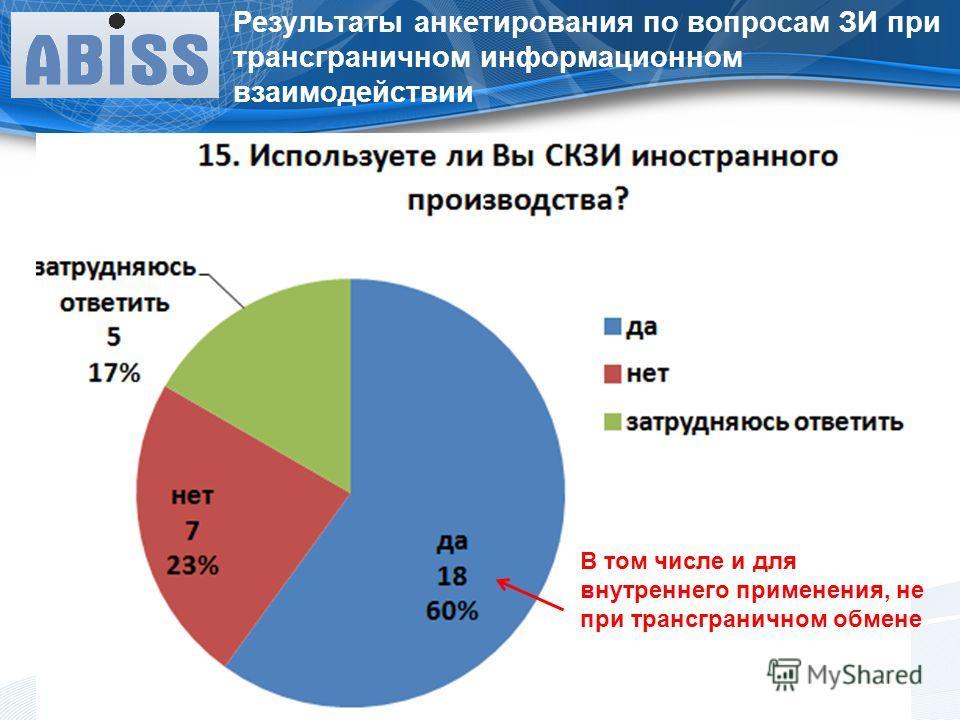 Результаты анкетирования по вопросам ЗИ при трансграничном информационном взаимодействии В том числе и для внутреннего применения, не при трансграничном обмене