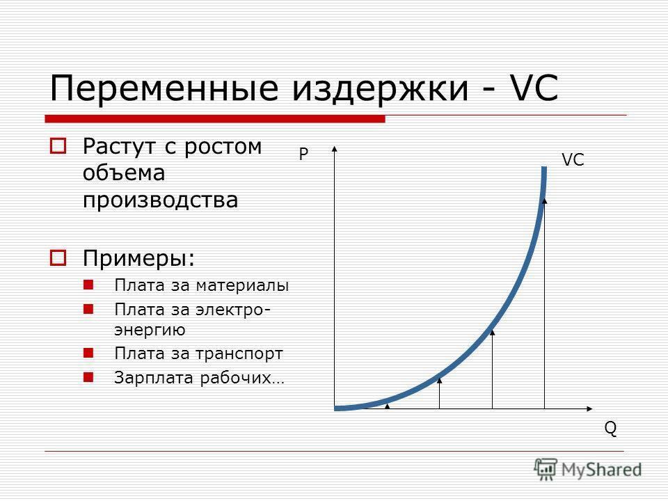 Переменные издержки - VC Растут с ростом объема производства Примеры: Плата за материалы Плата за электро- энергию Плата за транспорт Зарплата рабочих… P Q VC