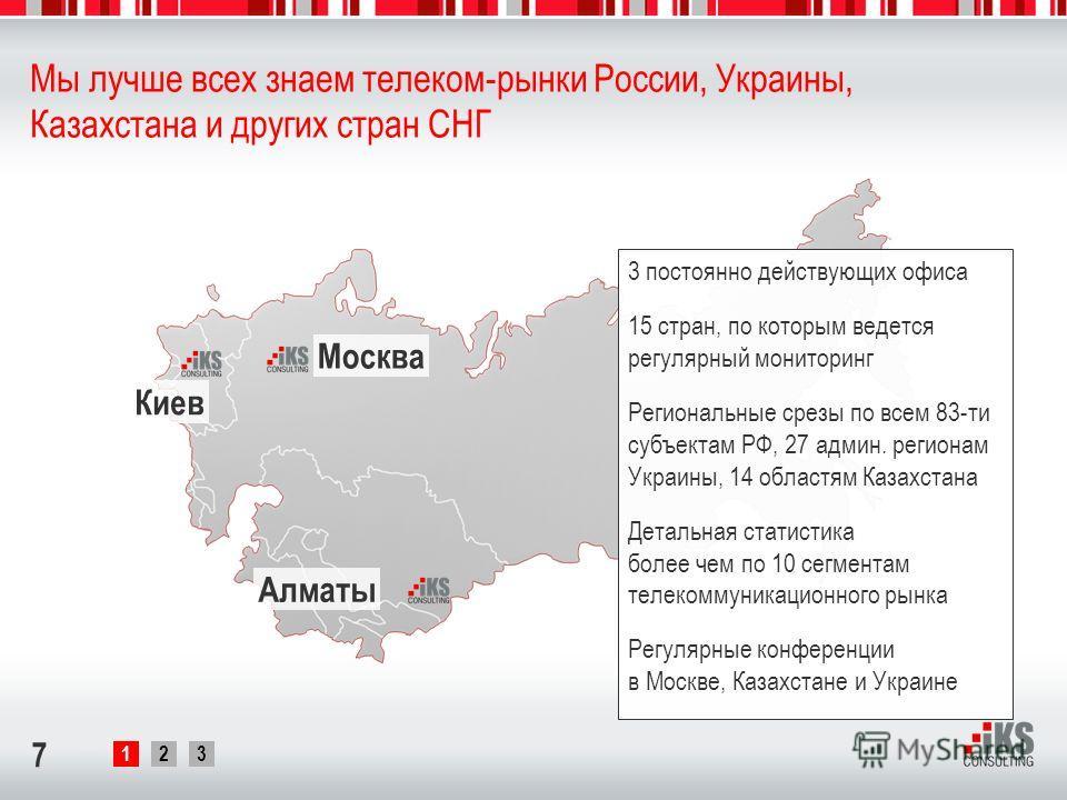 123 7 Мы лучше всех знаем телеком-рынки России, Украины, Казахстана и других стран СНГ Москва Киев Алматы 3 постоянно действующих офиса 15 стран, по которым ведется регулярный мониторинг Региональные срезы по всем 83-ти субъектам РФ, 27 админ. регион