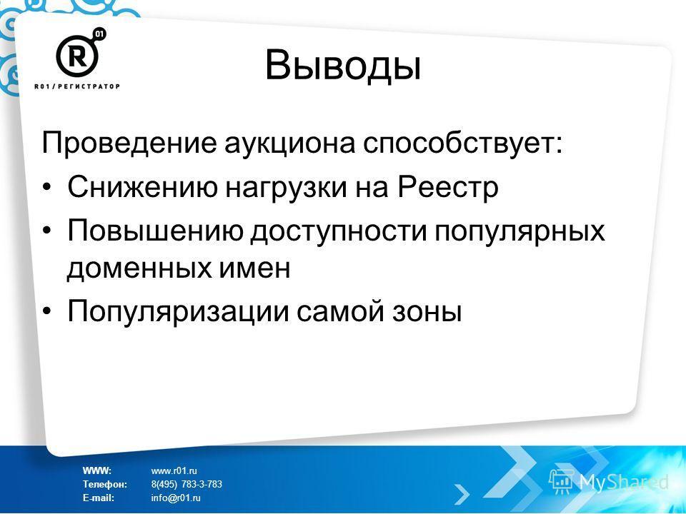 Выводы Проведение аукциона способствует: Снижению нагрузки на Реестр Повышению доступности популярных доменных имен Популяризации самой зоны WWW:www.r01.ru Телефон:8(495) 783-3-783 E-mail:info@r01.ru