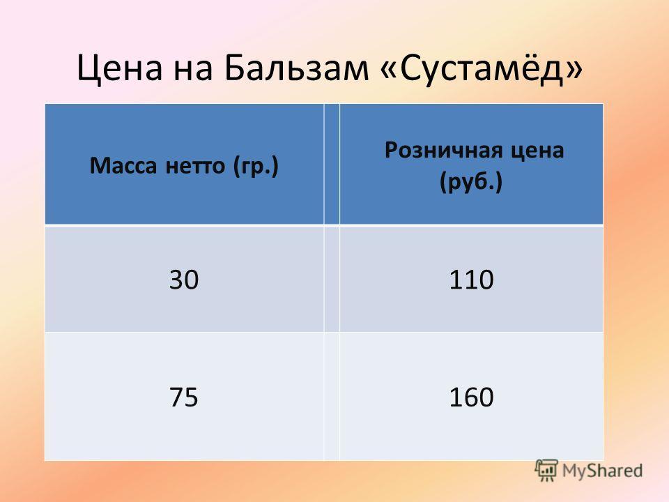 Цена на Бальзам «Сустамёд» Масса нетто (гр.) Розничная цена (руб.) 30110 75160