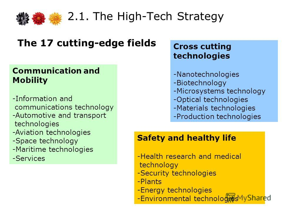 2.1. The High-Tech Strategy The 17 cutting-edge fields Communication and Mobility -Information and communications technology -Automotive and transport technologies -Aviation technologies -Space technology -Maritime technologies -Services Cross cuttin