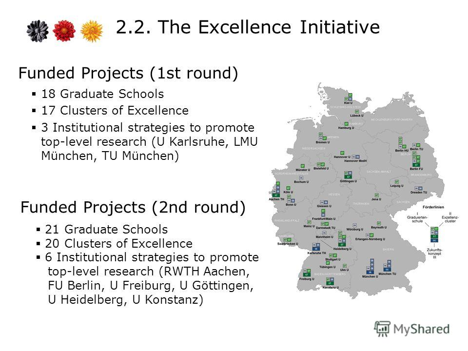 2.2. The Excellence Initiative 18 Graduate Schools 17 Clusters of Excellence 3 Institutional strategies to promote top-level research (U Karlsruhe, LMU München, TU München) 21 Graduate Schools 20 Clusters of Excellence 6 Institutional strategies to p