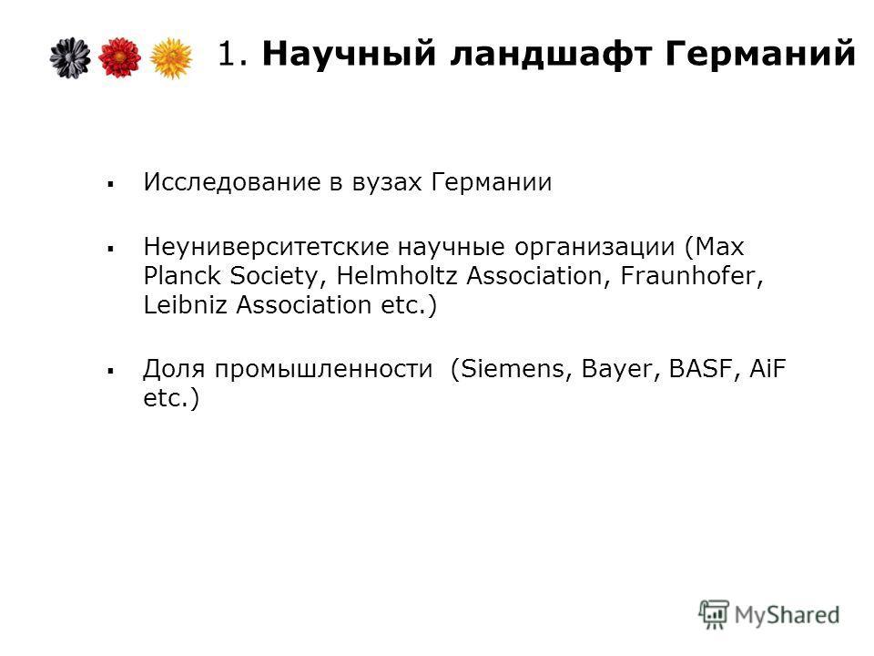 1. Научный ландшафт Германий Исследование в вузах Германии Неуниверситетские научные организации (Max Planck Society, Helmholtz Association, Fraunhofer, Leibniz Association etc.) Доля промышленности (Siemens, Bayer, BASF, AiF etc.)