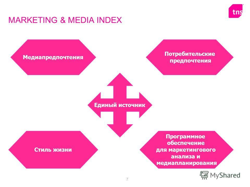 7 Программное обеспечение для маркетингового анализа и медиапланирования Стиль жизни Медиапредпочтения Потребительские предпочтения Единый источник MARKETING & MEDIA INDEX
