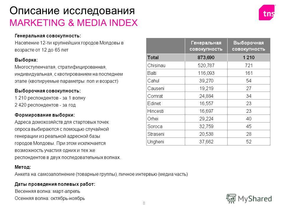 8 Генеральная совокупность: Население 12-ти крупнейших городов Молдовы в возрасте от 12 до 65 лет Выборка: Многоступенчатая, стратифицированная, индивидуальная, с квотированием на последнем этапе (квотируемые параметры: пол и возраст) Выборочная сово