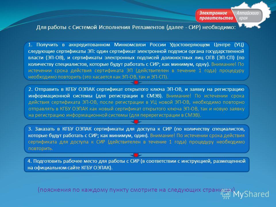 (пояснения по каждому пункту смотрите на следующих страницах) 1. Получить в аккредитованном Минкомсвязи России Удостоверяющем Центре (УЦ) следующие сертификаты ЭП: один сертификат электронной подписи органа государственной власти (ЭП-ОВ), и сертифика
