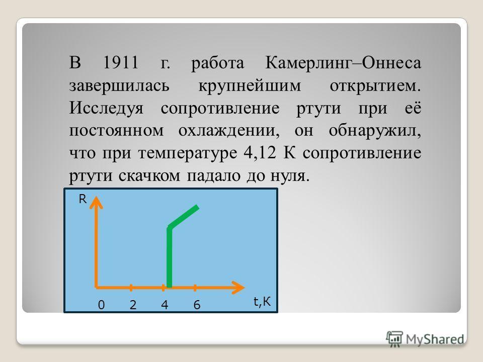 В 1911 г. работа Камерлинг–Оннеса завершилась крупнейшим открытием. Исследуя сопротивление ртути при её постоянном охлаждении, он обнаружил, что при температуре 4,12 К сопротивление ртути скачком падало до нуля. t,К R 0246