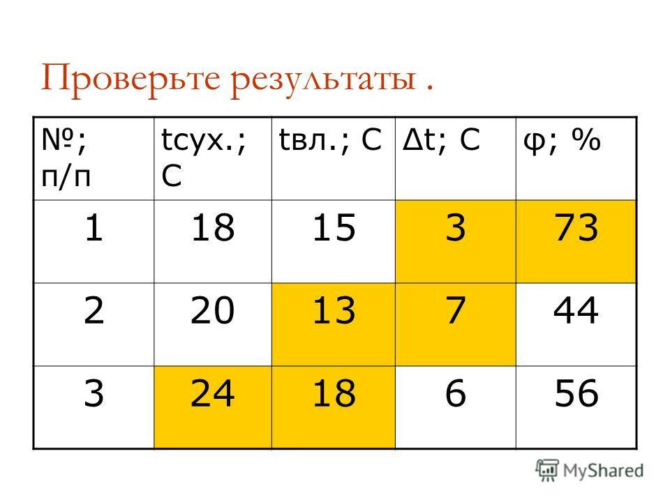 Проверьте результаты. ; п/п tсух.; C tвл.; Ct; Сφ; % 11815373 22013744 32418656