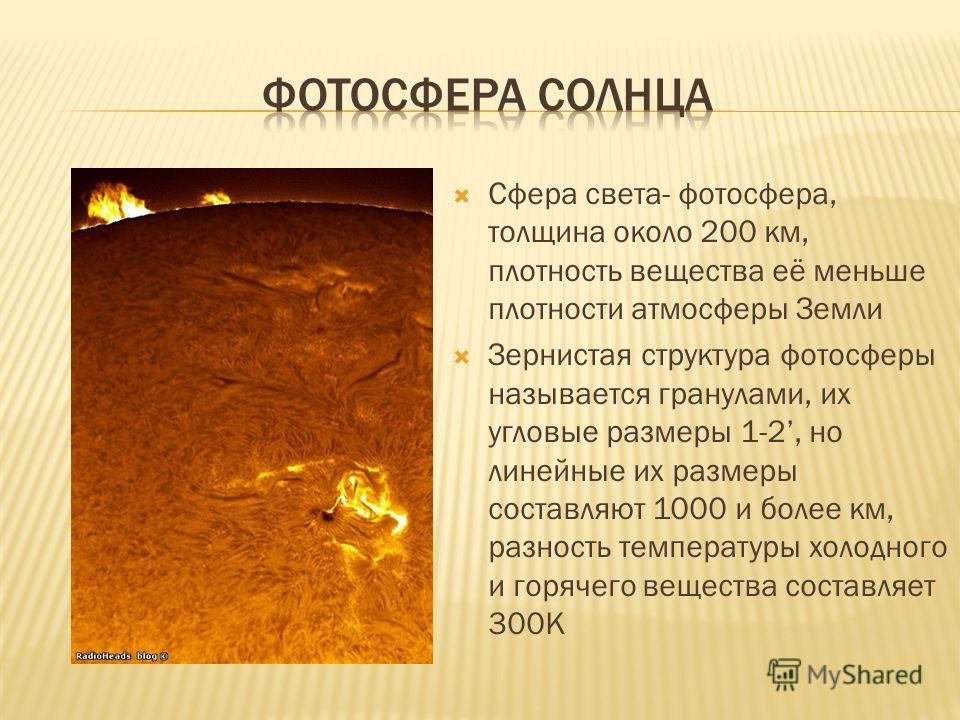 Сфера света- фотосфера, толщина около 200 км, плотность вещества её меньше плотности атмосферы Земли Зернистая структура фотосферы называется гранулами, их угловые размеры 1-2, но линейные их размеры составляют 1000 и более км, разность температуры х