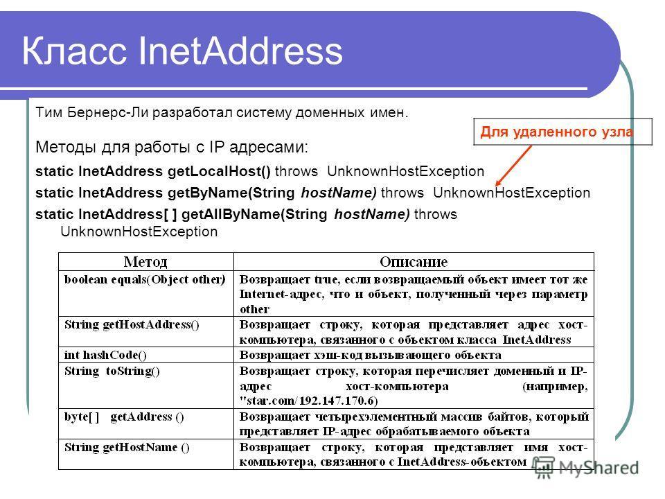 Класс InetAddress Тим Бернерс-Ли разработал систему доменных имен. Методы для работы с IP адресами: static InetAddress getLocalHost() throws UnknownHostException static InetAddress getByName(String hostName) throws UnknownHostException static InetAdd
