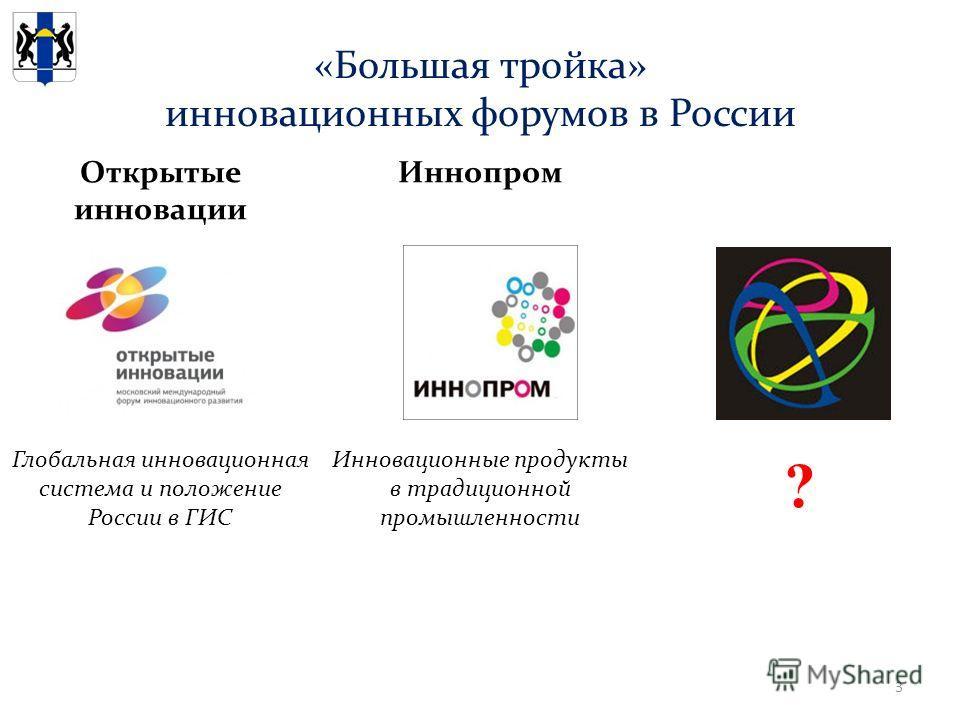 «Большая тройка» инновационных форумов в России Открытые инновации Иннопром Глобальная инновационная система и положение России в ГИС Инновационные продукты в традиционной промышленности ? 3