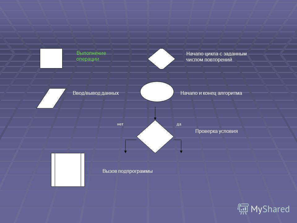 Начало цикла с заданным числом повторений Выполнение операции Ввод/вывод данныхНачало и конец алгоритма Проверка условия Вызов подпрограммы нетда