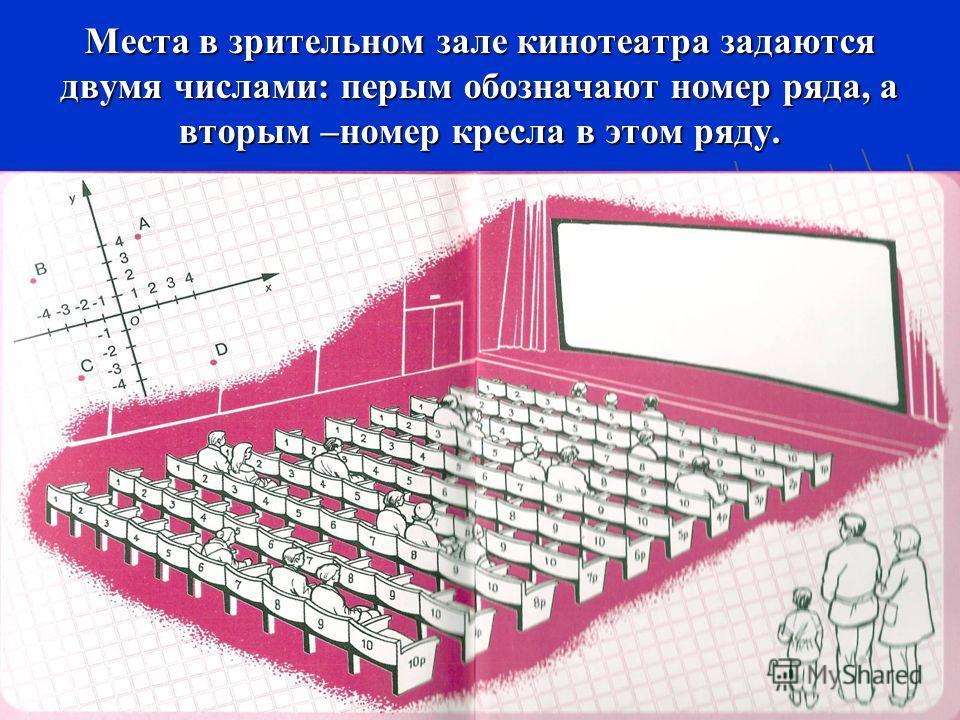 Места в зрительном зале кинотеатра задаются двумя числами: перым обозначают номер ряда, а вторым –номер кресла в этом ряду.