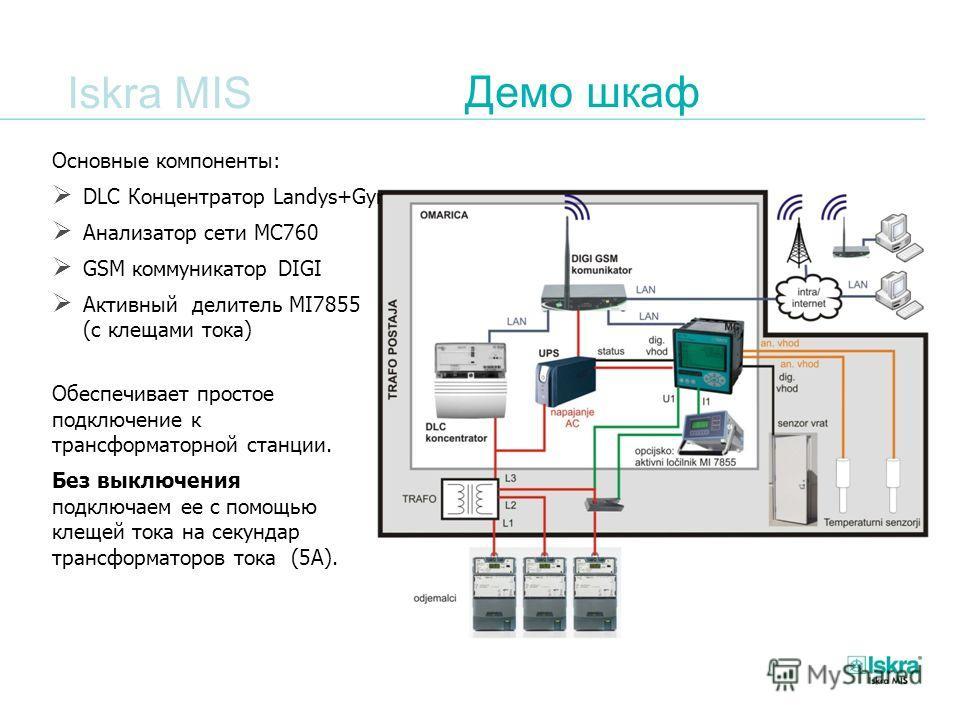 Iskra MIS Демо шкаф Основные компоненты: DLC Концентратор Landys+Gyr Анализатор сети MC760 GSM коммуникатор DIGI Активный делитель MI7855 (с клещами тока) Обеспечивает простое подключение к трансформаторной станции. Без выключения подключаем ее с пом