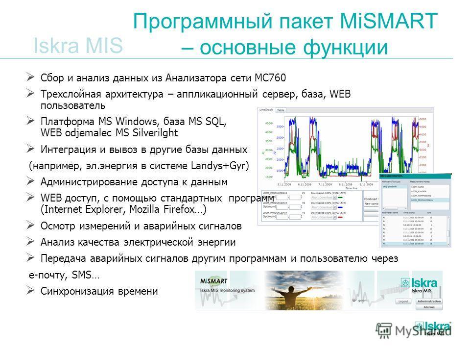 Iskra MIS Программный пакет MiSMART – основные функции Сбор и анализ данных из Анализатора сети MC760 Трехслойная архитектура – аппликационный сервер, база, WEB пользователь Платформа MS Windows, база MS SQL, WEB odjemalec MS Silverilght Интеграция и