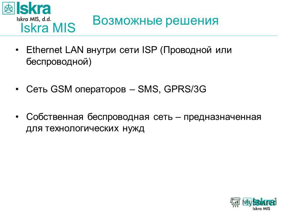 Iskra MIS Возможные решения Ethernet LAN внутри сети ISP (Проводной или беспроводной) Сеть GSM операторов – SMS, GPRS/3G Собственная беспроводная сеть – предназначенная для технологических нужд