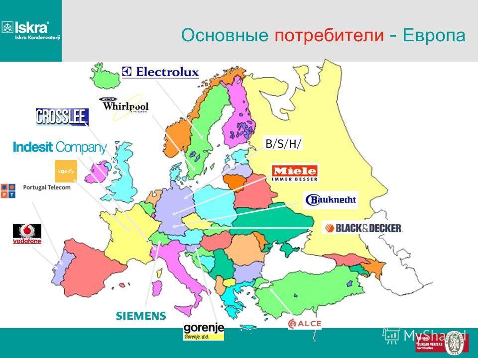 Основные потребители - Европа