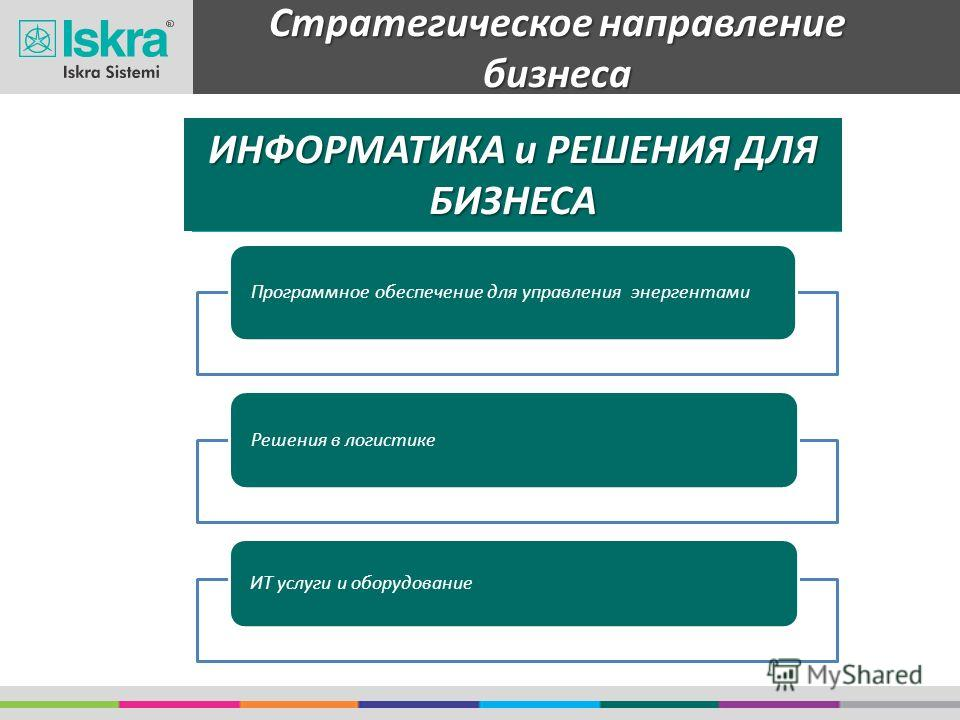 Стратегическое направление бизнеса Программное обеспечение для управления энергентамиРешения в логистике ИТ услуги и оборудование ИНФОРМАТИКА и РЕШЕНИЯ ДЛЯ БИЗНЕСА