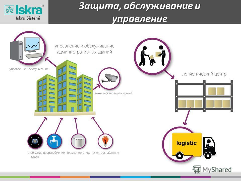 Защита, обслуживание и управление