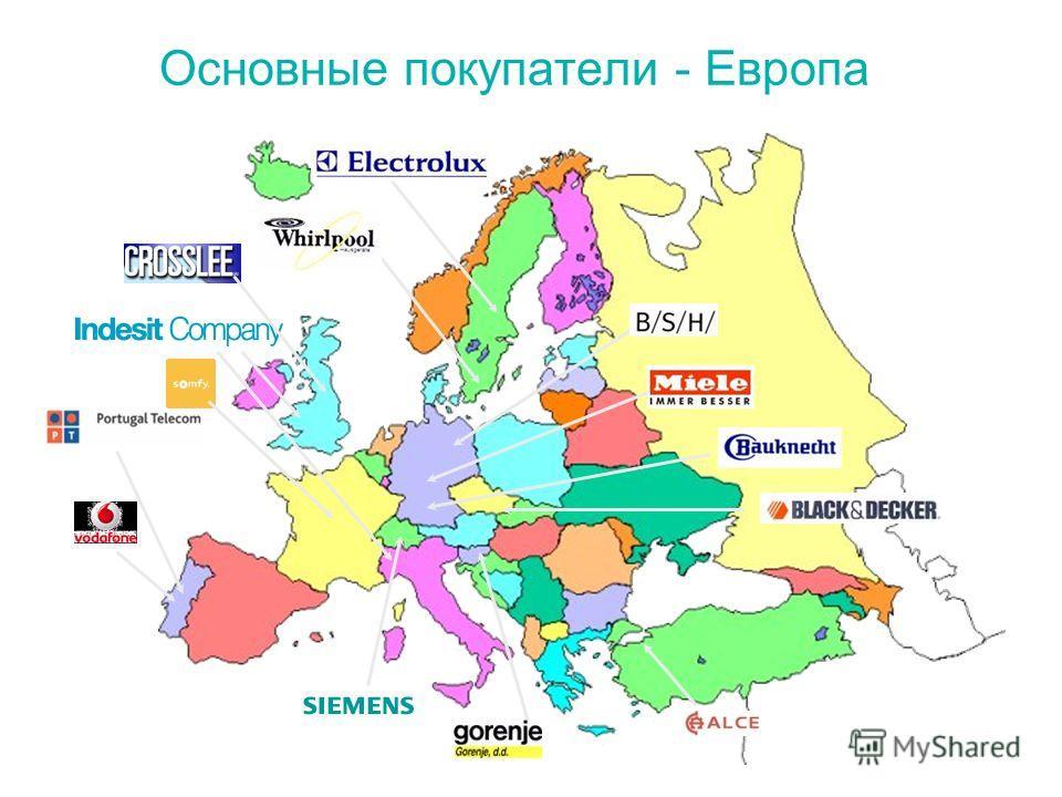 Основные покупатели - Европа