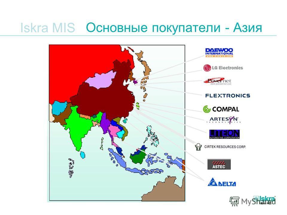 Iskra MIS Основные покупатели - Азия