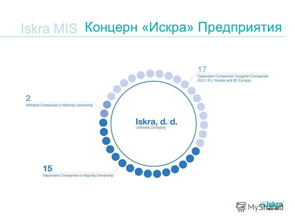 Iskra MIS Концерн «Искра» Предприятия